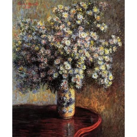 Astors 1880 by Claude Oscar Monet - Oil Painting